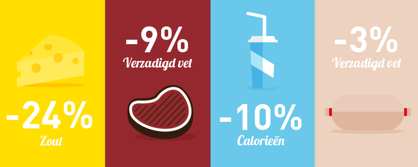 goede infographic