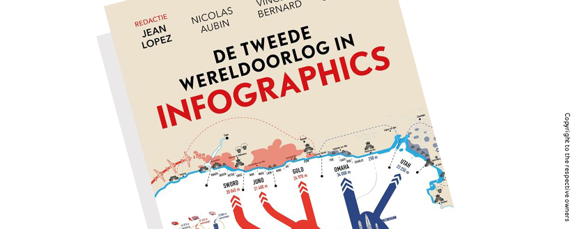 Infographic krachtige communicatie